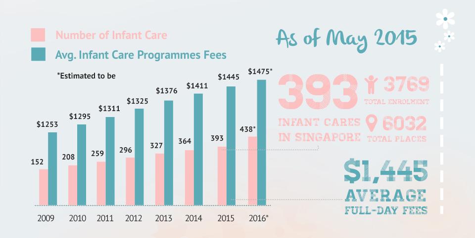 InfantCare-Infographic_09