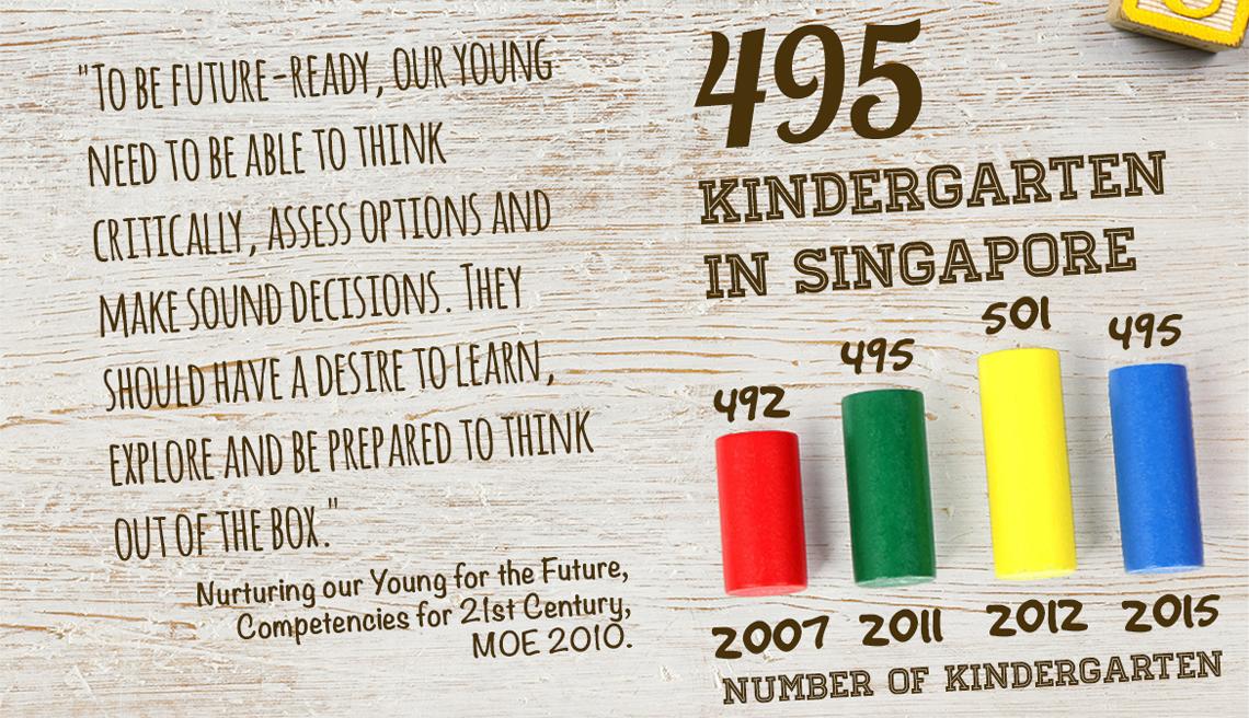Kindergarten-Infographic-1170_02