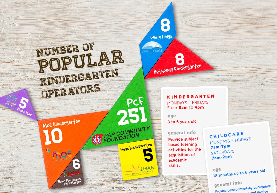 Kindergarten-Infographic-1170_03