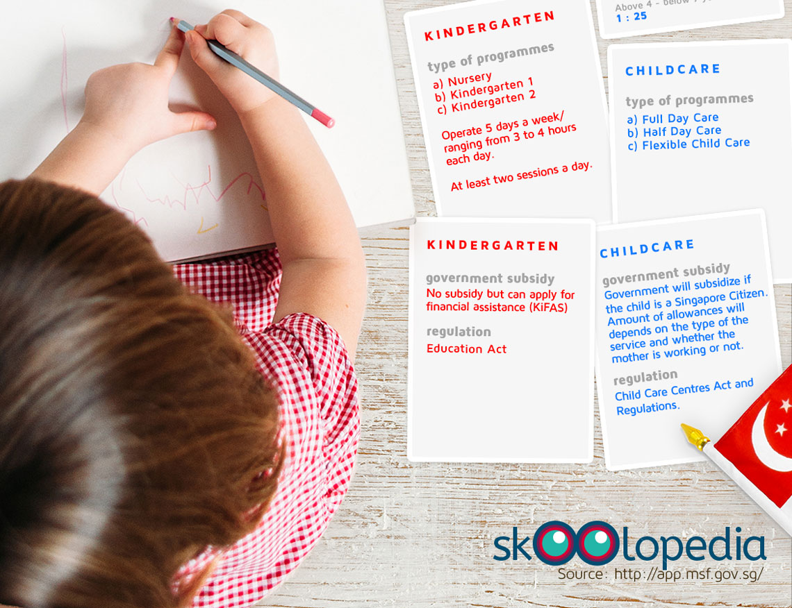 Kindergarten-Infographic-1170_05