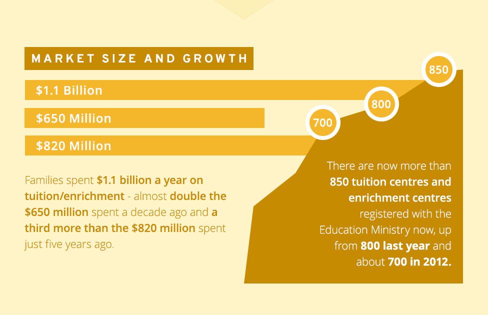 infographic-enrichment-3_02