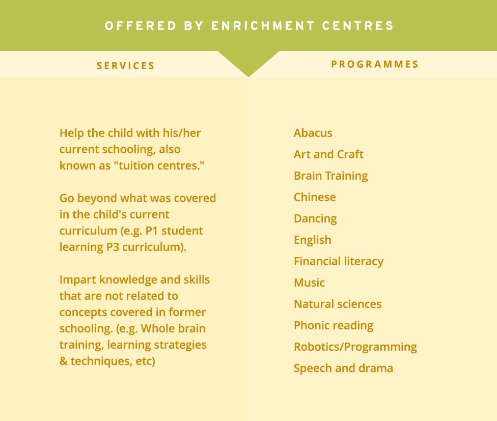 infographic-enrichment-3_06