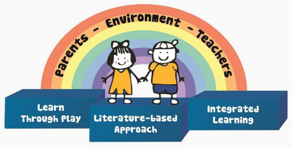 3-principles-3-partners